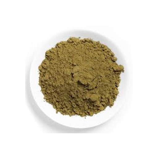 Best Kratom Products